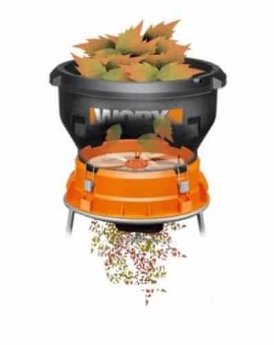 9 best gardening gadgets and tools leaf mulcher
